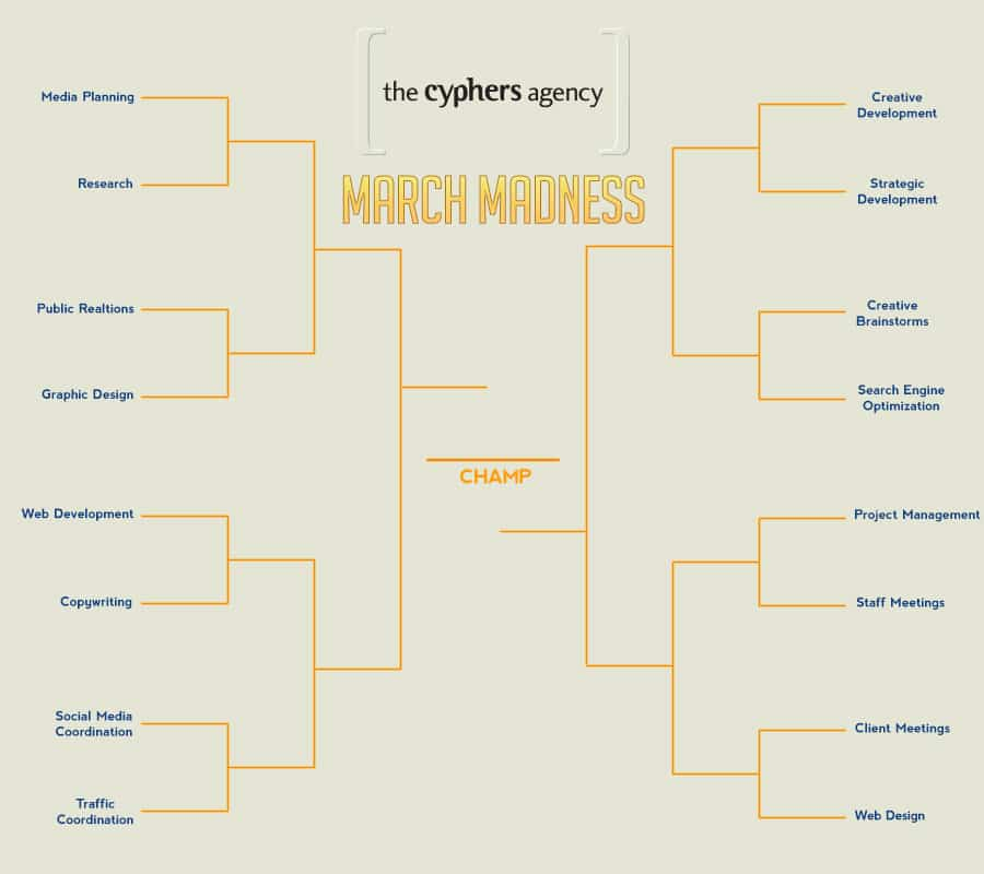 TCA_5226_2013_March_Madness